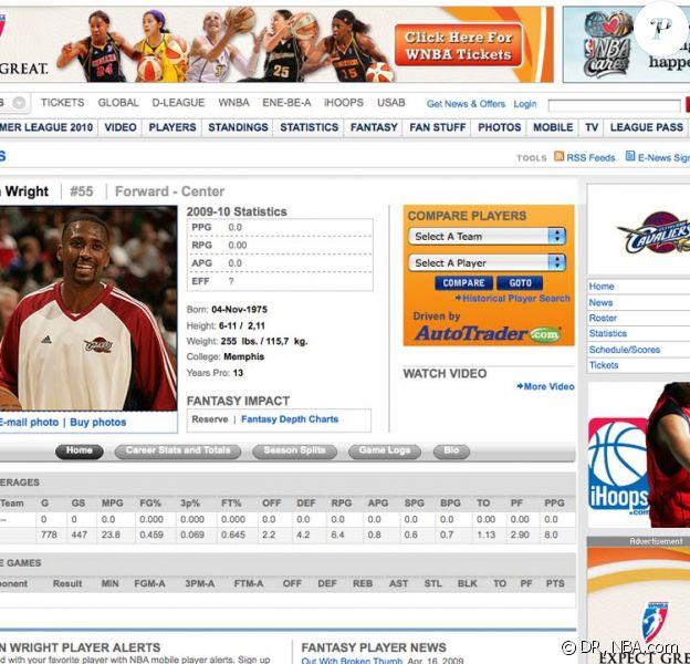 Lorenzen Wright, pivot de la NBA, a été retrouvé mort le 28 juillet quelques jours après qu'il eut été porté diparu...
