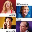 Le film Comment savoir de James L. Brooks
