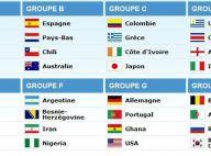 Coupe du Monde 2014 : Les Bleus avec la Suisse, l'Equateur et le Honduras !