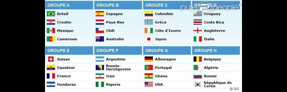Le tirage au sort complet de la Coupe du Monde 2014