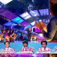 Les statistiques des votes, lors du prime-time de Secret Story 5, le vendredi 5 août sur TF1 !