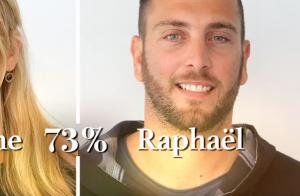 Mariés au premier regard : Caroline et Raphaël en couple ? Ils sèment le doute