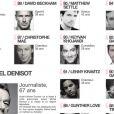 En avril 2012, le site AdopteUnMec.com dévoilait son premier Top 100 des Mecs à adopter. Un classement dominé par Guillaume Canet, mais plein de surprises...