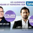 Audiences de Laurent Ruquier et celles de Cyril Hanouna sur Europe 1 (Touche pas à mon poste, émission du vendredi 16 mai 2014.)