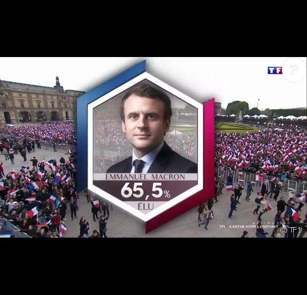 Emmanuel Macron est devenu le nouveau président de la République française dimanche 7 mai 2017, élu à 65,5% aux dépens de Marine Le Pen.