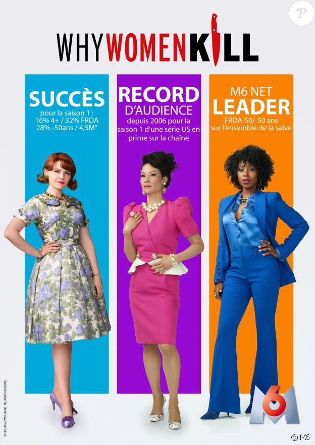 Why Women Kill a permis à M6 de réaliser d'excellentes audiences grâce à la diffusion inédite de sa première saison.