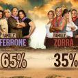 Finale de Familles d'explorateurs, diffusée vendredi 6 mai.